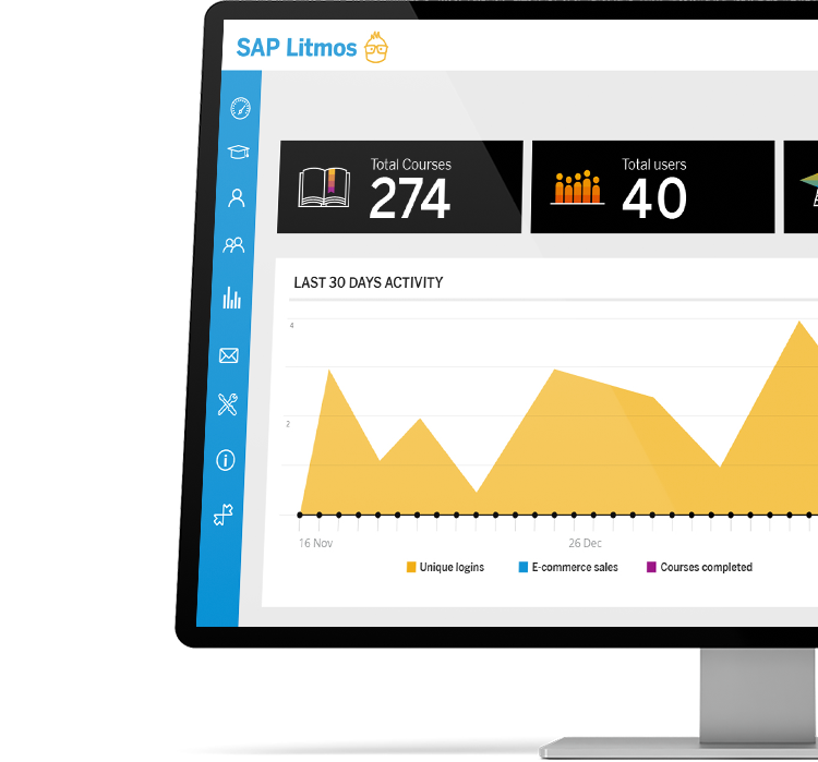 SAP Litmos manage dashboard with activity charts and module require in a desktop device