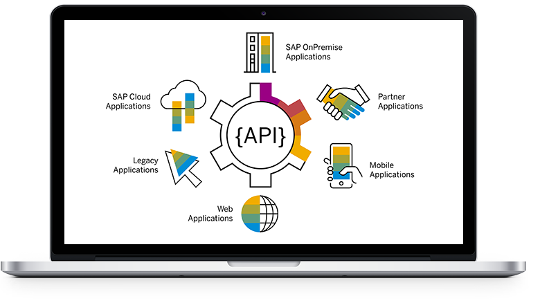 SAP Data Quality Management, microservices for location data